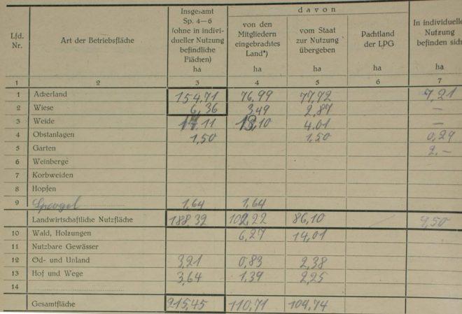 1954 Bilanz LPG Brodhagen-1